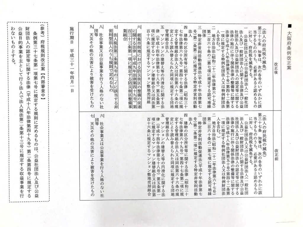 大阪府税条例の改正(一般法人)